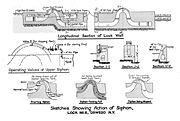 A diagram showing the layout of the original siphons.